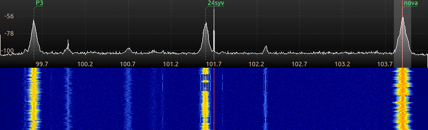 Broadcast FM reception with LimeSDR.