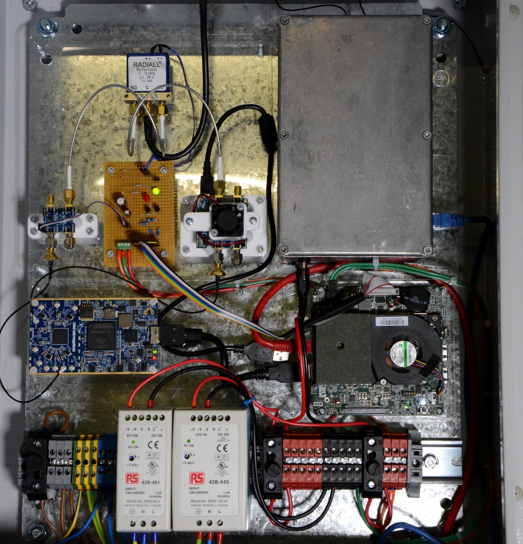 Building a LimeSDR Remote Radio Head – MyriadRF