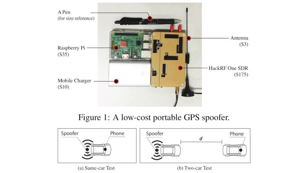 Virginia Tech SDR-based GPS spoofer