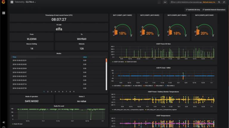 SatNOGS Dashboard